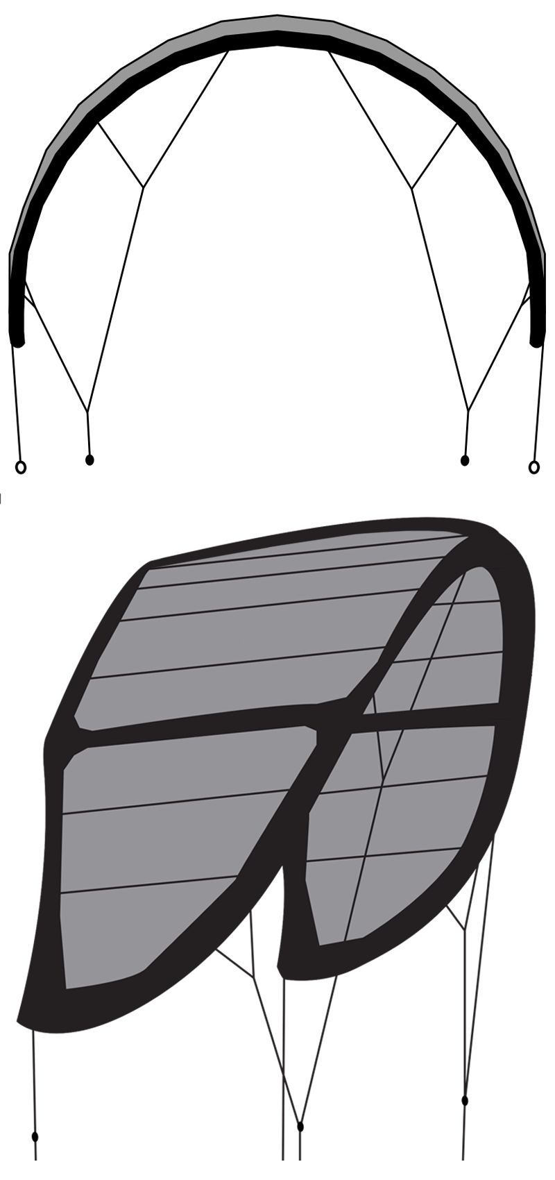 3 aile de kitesurf 2 lattes shape design